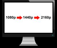 Come utilizzare risoluzioni video superiori a quella supportata dal monitor, possibile grazie alle tecnologie nVidia DSR e AMD VSR